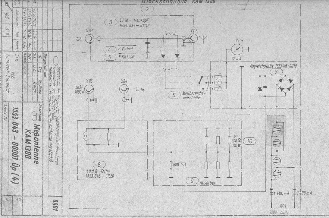 Equipment, RIG, Ausrüstung, Geräte